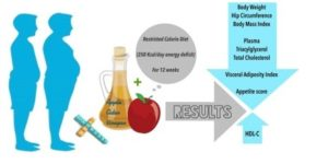 ACV weight loss